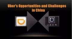Smith EMBA for A Day:Uber in China